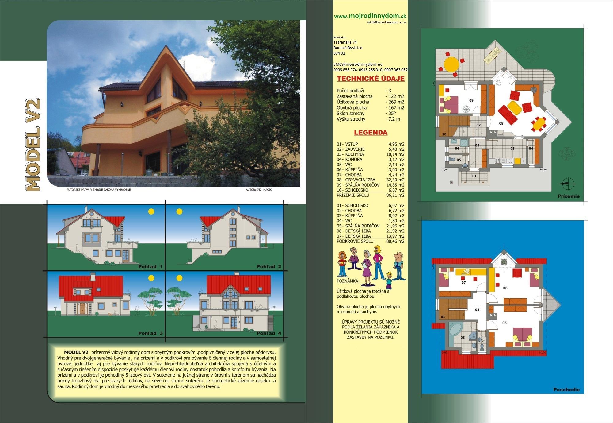 projekt veľkého rodinného domu xv2